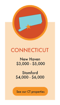 Compass Connecticut Apartment Prices