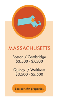 Compass Massachusetts Apartment Pricing