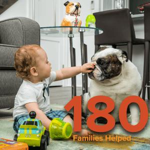 Dec Families Helped-01